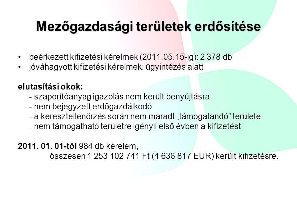 Mezőgazdasági területek erdősítése beérkezett kifizetési kérelmek (2011.05.15-ig): 2 378 db jóváhagyott kifizetési kérelmek: ügyintézés alatt elutasít