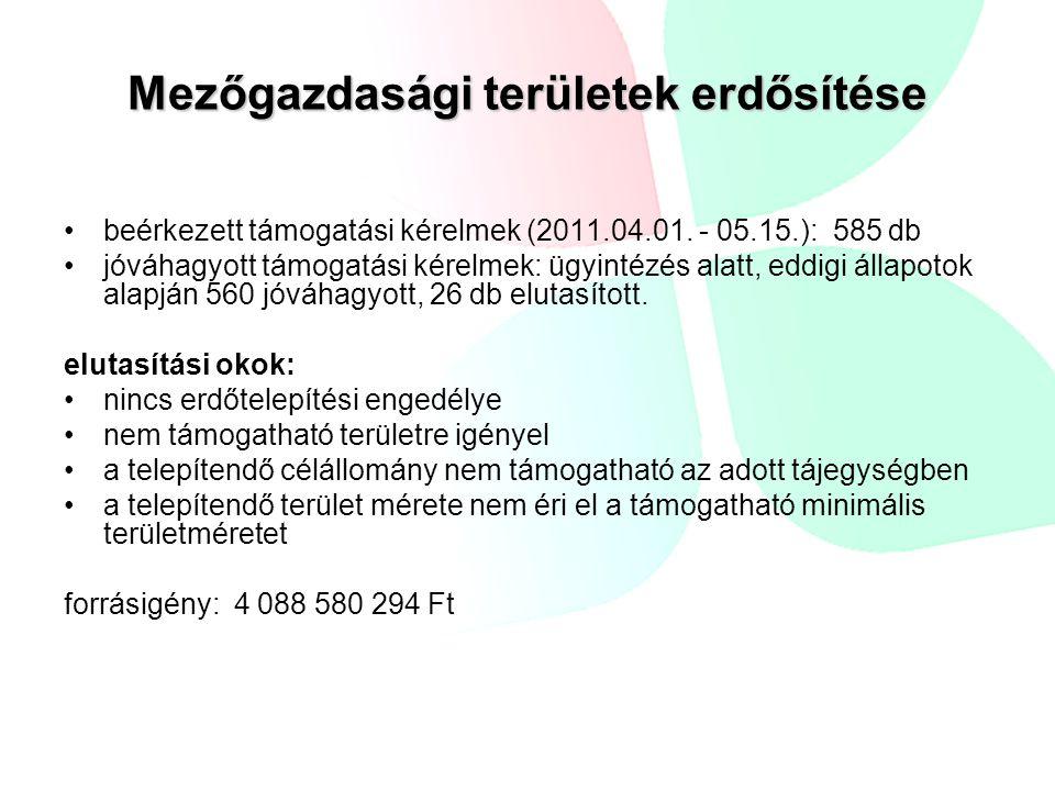 Mezőgazdasági területek erdősítése beérkezett támogatási kérelmek (2011.04.01. - 05.15.): 585 db jóváhagyott támogatási kérelmek: ügyintézés alatt, ed