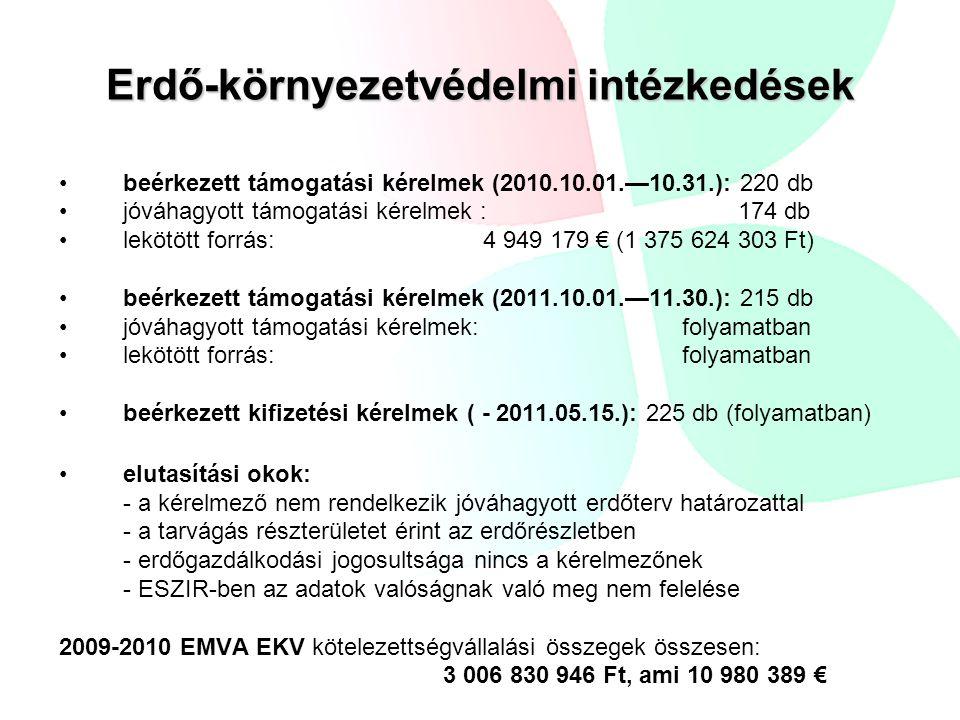 Erdő-környezetvédelmi intézkedések beérkezett támogatási kérelmek (2010.10.01.—10.31.): 220 db jóváhagyott támogatási kérelmek : 174 db lekötött forrá