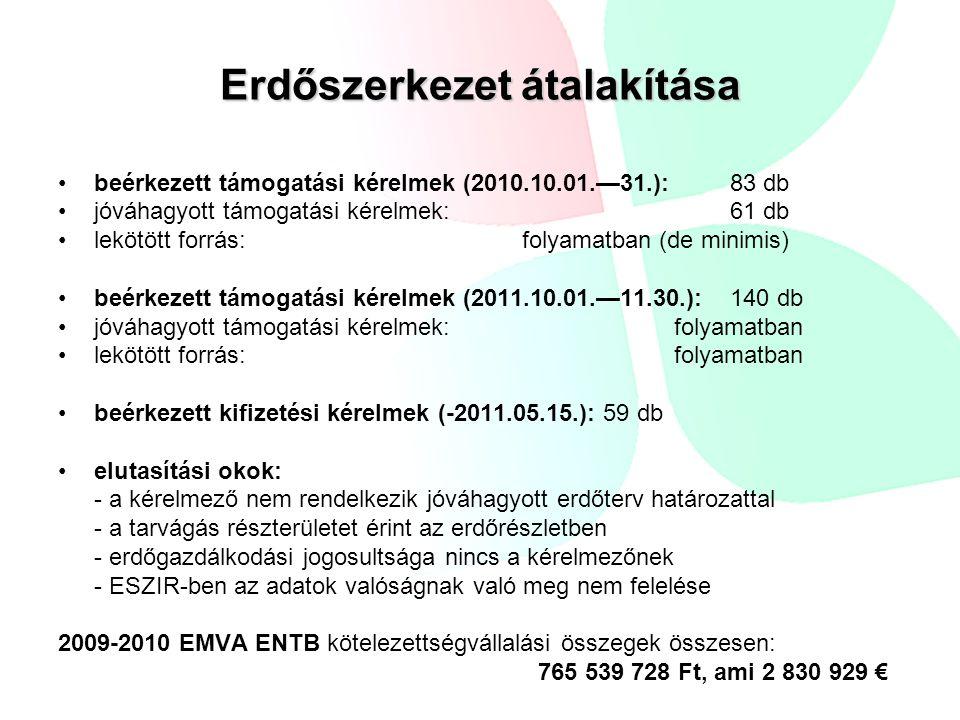 Erdőszerkezet átalakítása beérkezett támogatási kérelmek (2010.10.01.—31.):83 db jóváhagyott támogatási kérelmek:61 db lekötött forrás: folyamatban (d