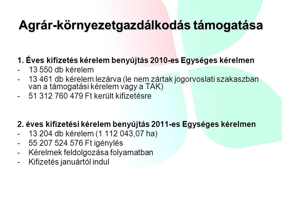 Agrár-környezetgazdálkodás támogatása 1. Éves kifizetés kérelem benyújtás 2010-es Egységes kérelmen - 13 550 db kérelem -13 461 db kérelem lezárva (le