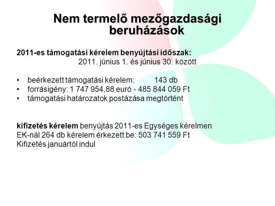 Nem termelő mezőgazdasági beruházások 2011-es támogatási kérelem benyújtási időszak: 2011. június 1. és június 30. között beérkezett támogatási kérele
