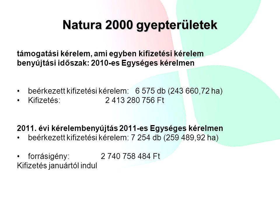 Natura 2000 gyepterületek támogatási kérelem, ami egyben kifizetési kérelem benyújtási időszak: 2010-es Egységes kérelmen beérkezett kifizetési kérele