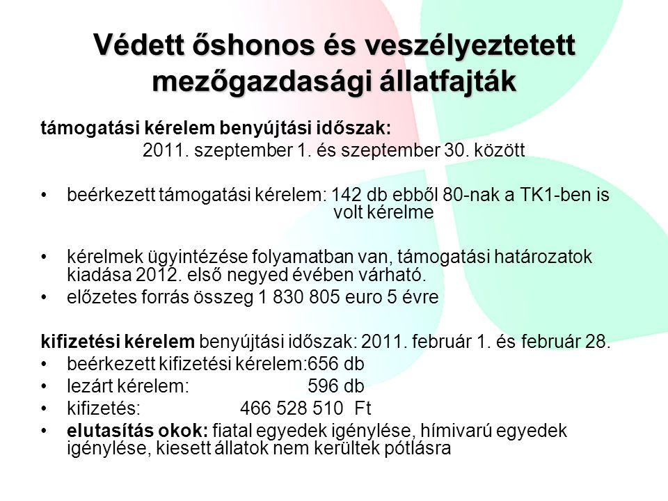 Védett őshonos és veszélyeztetett mezőgazdasági állatfajták támogatási kérelem benyújtási időszak: 2011. szeptember 1. és szeptember 30. között beérke