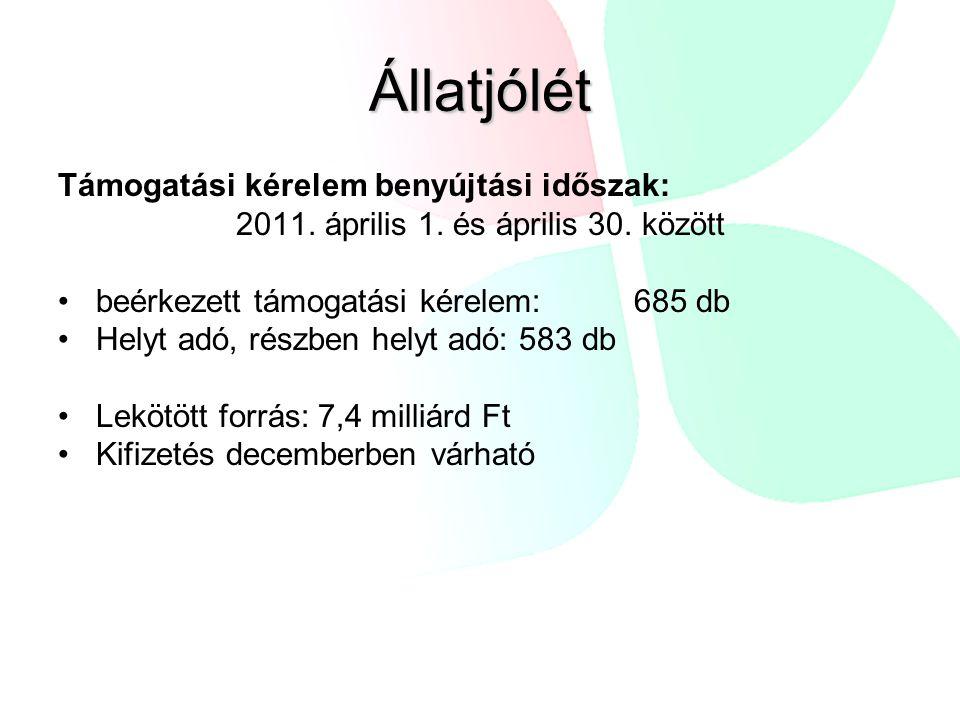 Állatjólét Támogatási kérelem benyújtási időszak: 2011. április 1. és április 30. között beérkezett támogatási kérelem:685 db Helyt adó, részben helyt