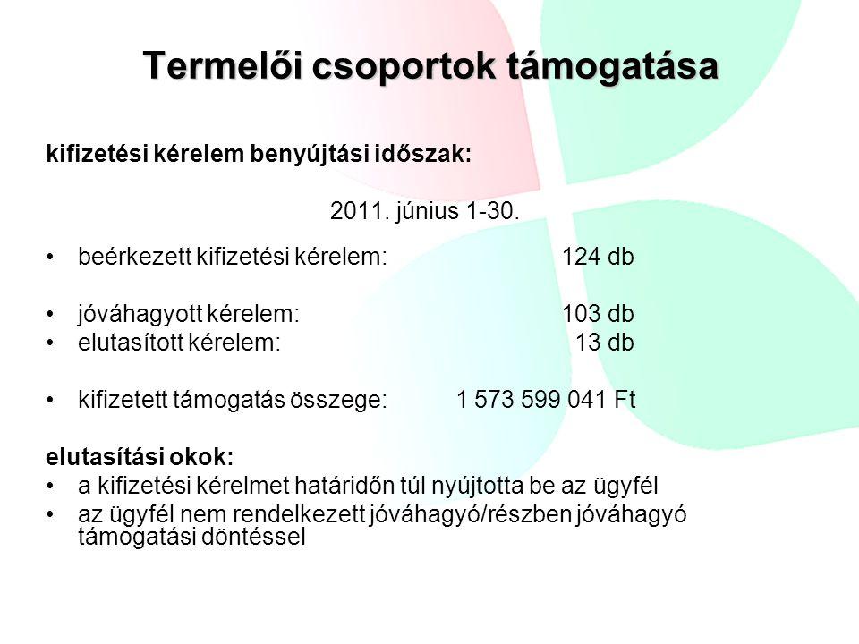 Termelői csoportok támogatása kifizetési kérelem benyújtási időszak: 2011. június 1-30. beérkezett kifizetési kérelem:124 db jóváhagyott kérelem:103 d