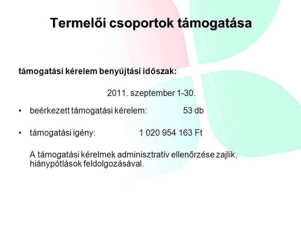 Termelői csoportok támogatása támogatási kérelem benyújtási időszak: 2011. szeptember 1-30. beérkezett támogatási kérelem: 53 db támogatási igény:1 02