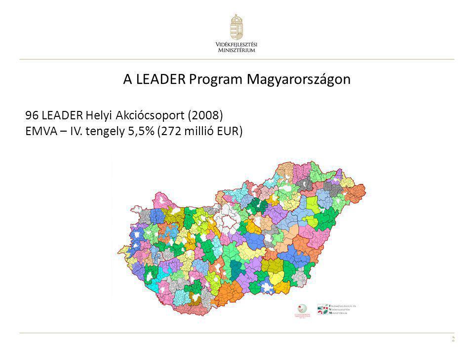 2 A LEADER Program Magyarországon 96 LEADER Helyi Akciócsoport (2008) EMVA – IV. tengely 5,5% (272 millió EUR)