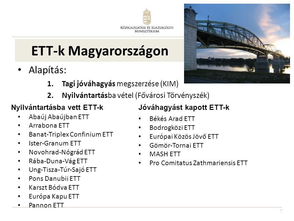 7 ETT-k Magyarországon Alapítás: 1.Tagi jóváhagyás megszerzése (KIM) 2.Nyilvántartásba vétel (Fővárosi Törvényszék) Abaúj Abaújban ETT Arrabona ETT Banat-Triplex Confinium ETT Ister-Granum ETT Novohrad-Nógrád ETT Rába-Duna-Vág ETT Ung-Tisza-Túr-Sajó ETT Pons Danubii ETT Karszt Bódva ETT Európa Kapu ETT Pannon ETT Nyilvántartásba vett ETT-kJóváhagyást kapott ETT-k Békés Arad ETT Bodrogközi ETT Európai Közös Jövő ETT Gömör-Tornai ETT MASH ETT Pro Comitatus Zathmariensis ETT