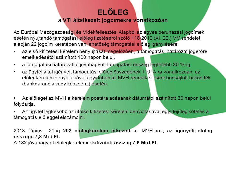 ELŐLEG a VTI általkezelt jogcímekre vonatkozóan Az Európai Mezőgazdasági és Vidékfejlesztési Alapból az egyes beruházási jogcímek esetén nyújtandó tám