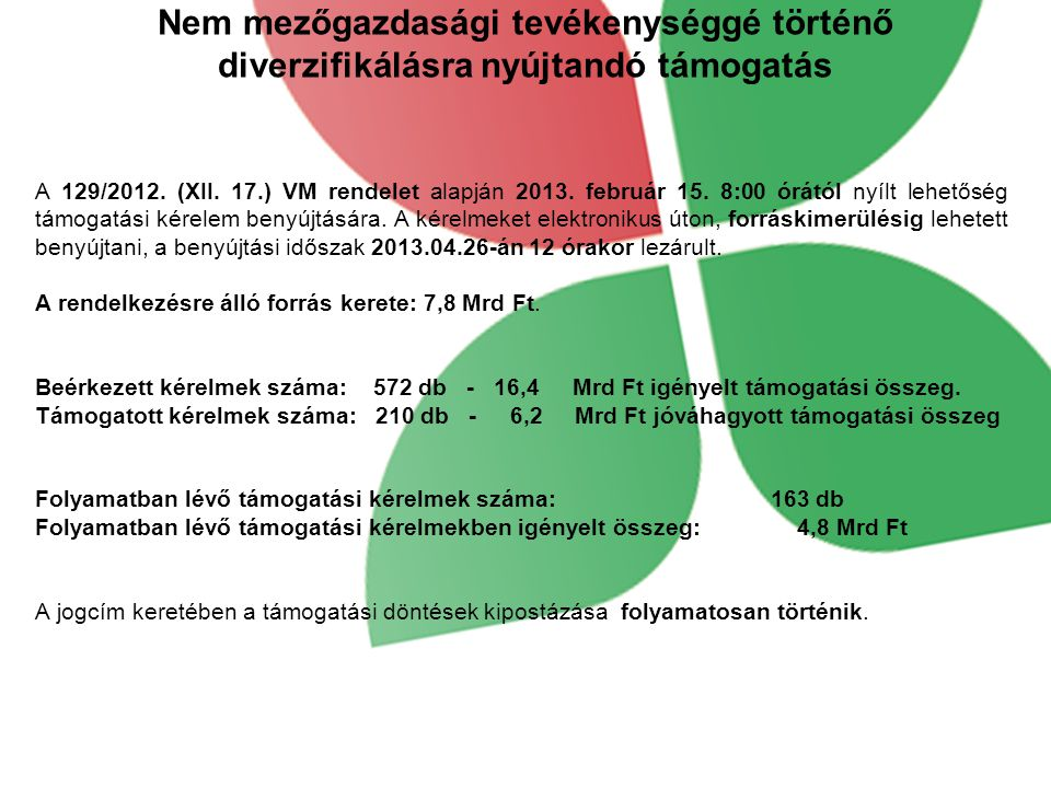 Nem mezőgazdasági tevékenységgé történő diverzifikálásra nyújtandó támogatás A 129/2012. (XII. 17.) VM rendelet alapján 2013. február 15. 8:00 órától
