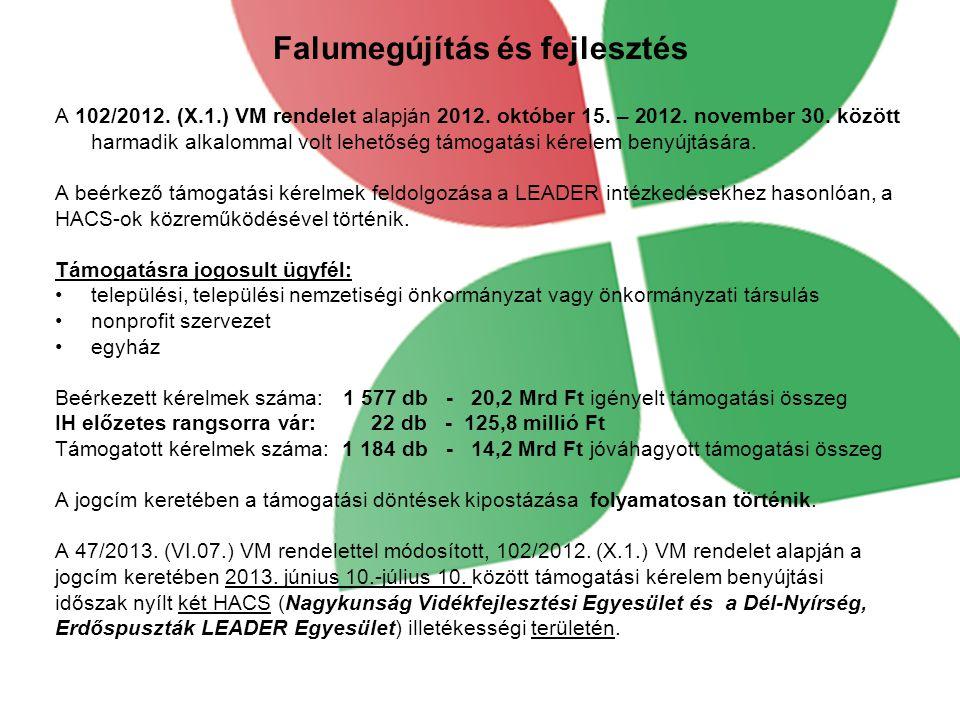 Falumegújítás és fejlesztés A 102/2012. (X.1.) VM rendelet alapján 2012. október 15. – 2012. november 30. között harmadik alkalommal volt lehetőség tá