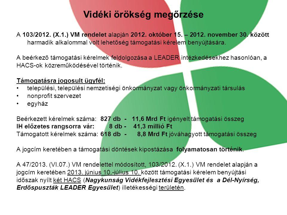 Vidéki örökség megőrzése A 103/2012. (X.1.) VM rendelet alapján 2012. október 15. – 2012. november 30. között harmadik alkalommal volt lehetőség támog