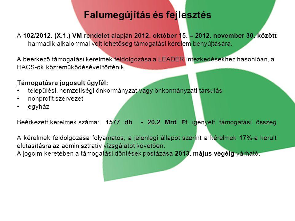 Falumegújítás és fejlesztés A 102/2012. (X.1.) VM rendelet alapján 2012.