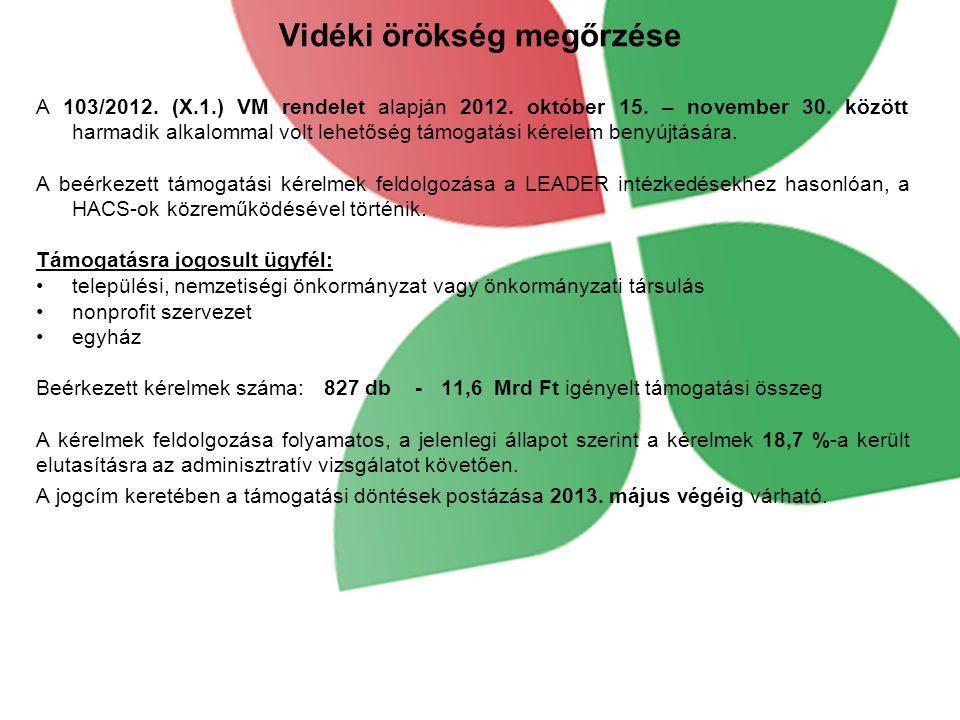 Vidéki örökség megőrzése A 103/2012. (X.1.) VM rendelet alapján 2012.