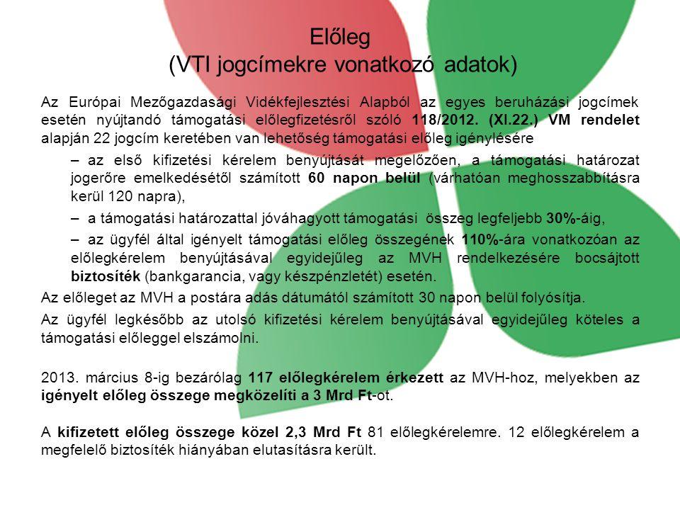 Előleg (VTI jogcímekre vonatkozó adatok) Az Európai Mezőgazdasági Vidékfejlesztési Alapból az egyes beruházási jogcímek esetén nyújtandó támogatási előlegfizetésről szóló 118/2012.