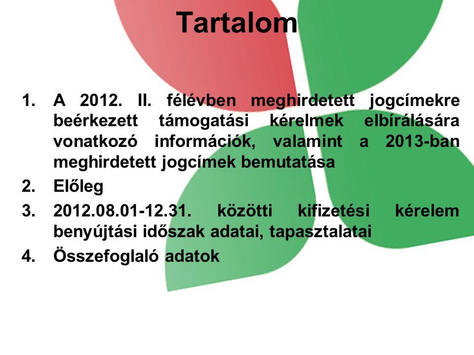 Tartalom 1.A 2012. II.