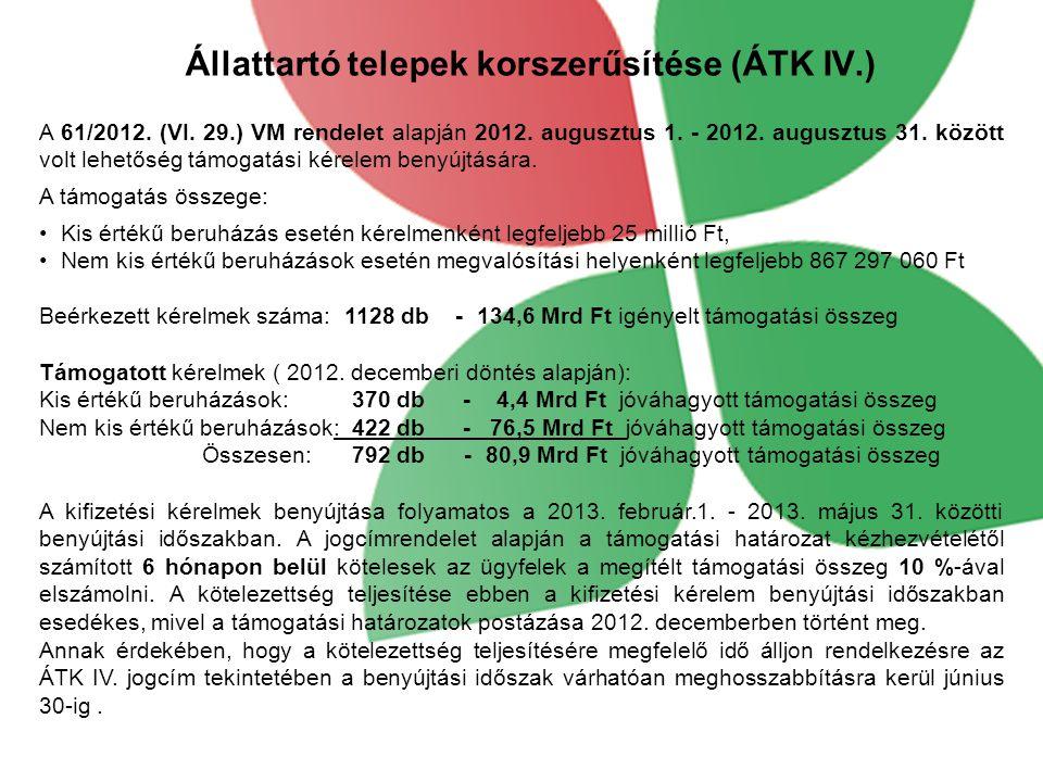 A 61/2012. (VI. 29.) VM rendelet alapján 2012. augusztus 1.
