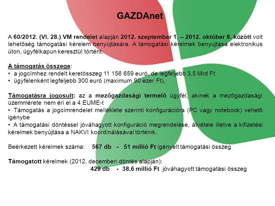 A 60/2012. (VI. 28.) VM rendelet alapján 2012. szeptember 1.