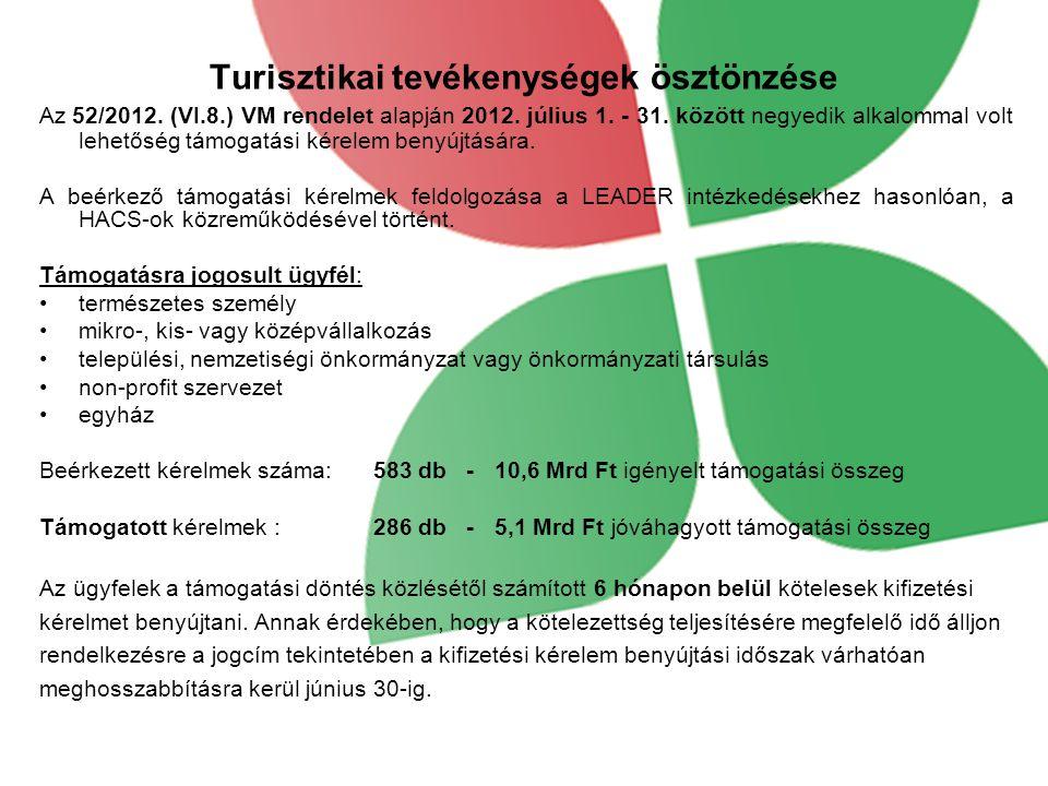 Turisztikai tevékenységek ösztönzése Az 52/2012. (VI.8.) VM rendelet alapján 2012.