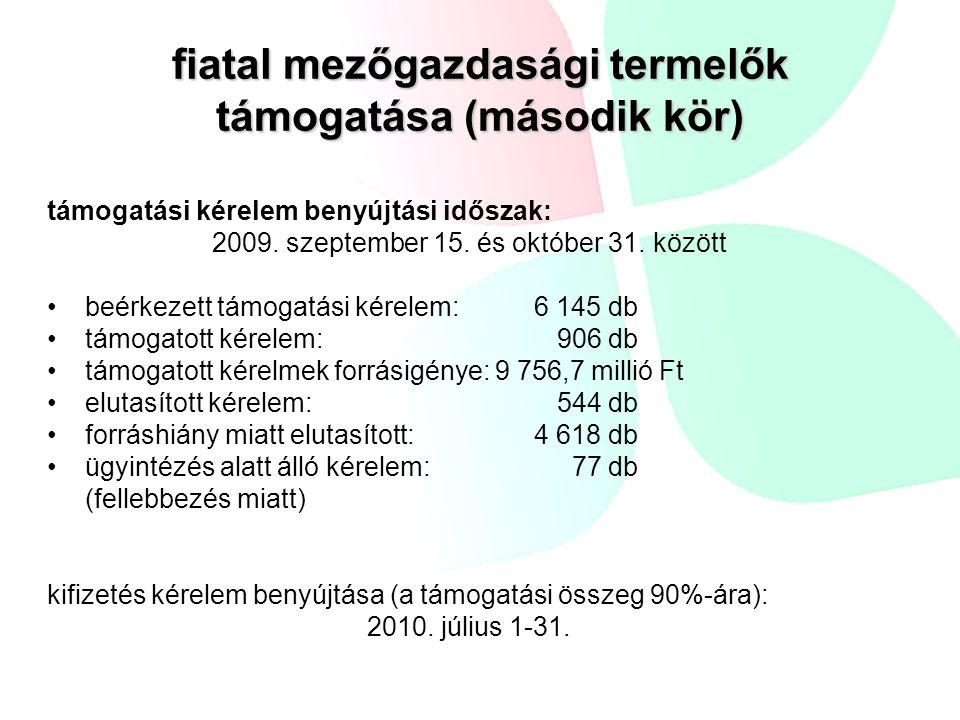 fiatal mezőgazdasági termelők támogatása (második kör) támogatási kérelem benyújtási időszak: 2009. szeptember 15. és október 31. között beérkezett tá