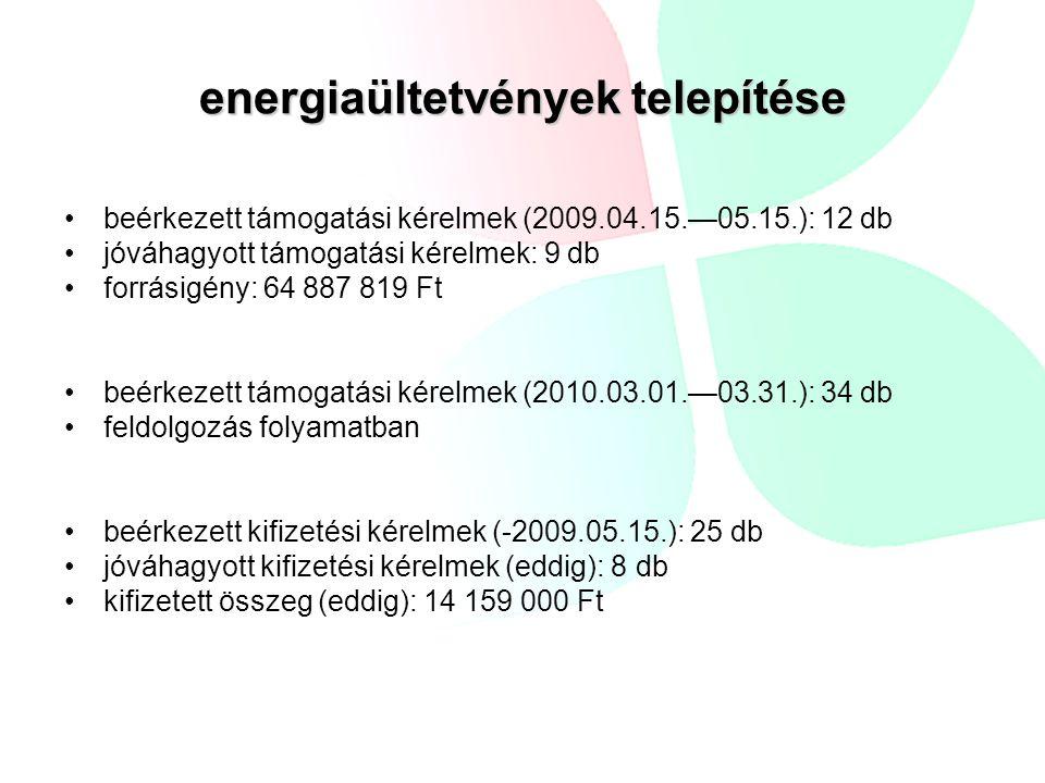 energiaültetvények telepítése beérkezett támogatási kérelmek (2009.04.15.—05.15.): 12 db jóváhagyott támogatási kérelmek: 9 db forrásigény: 64 887 819