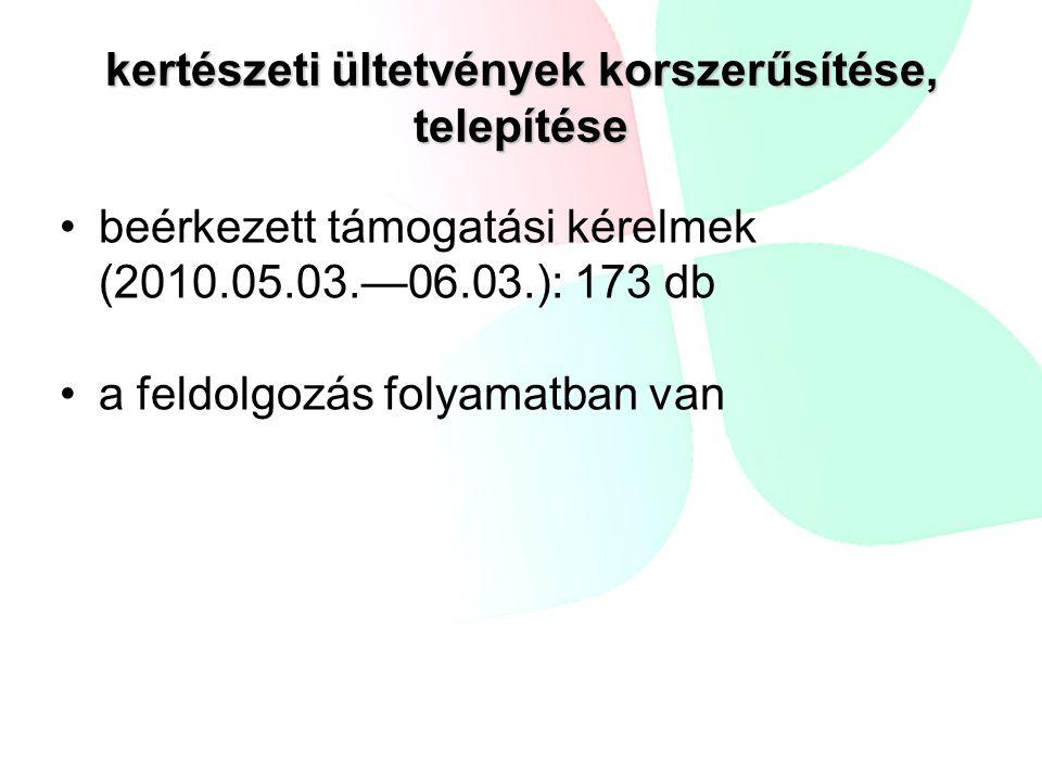 kertészeti ültetvények korszerűsítése, telepítése beérkezett támogatási kérelmek (2010.05.03.—06.03.): 173 db a feldolgozás folyamatban van