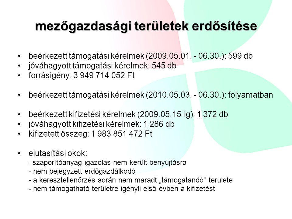 mezőgazdasági területek erdősítése beérkezett támogatási kérelmek (2009.05.01. - 06.30.): 599 db jóváhagyott támogatási kérelmek: 545 db forrásigény:
