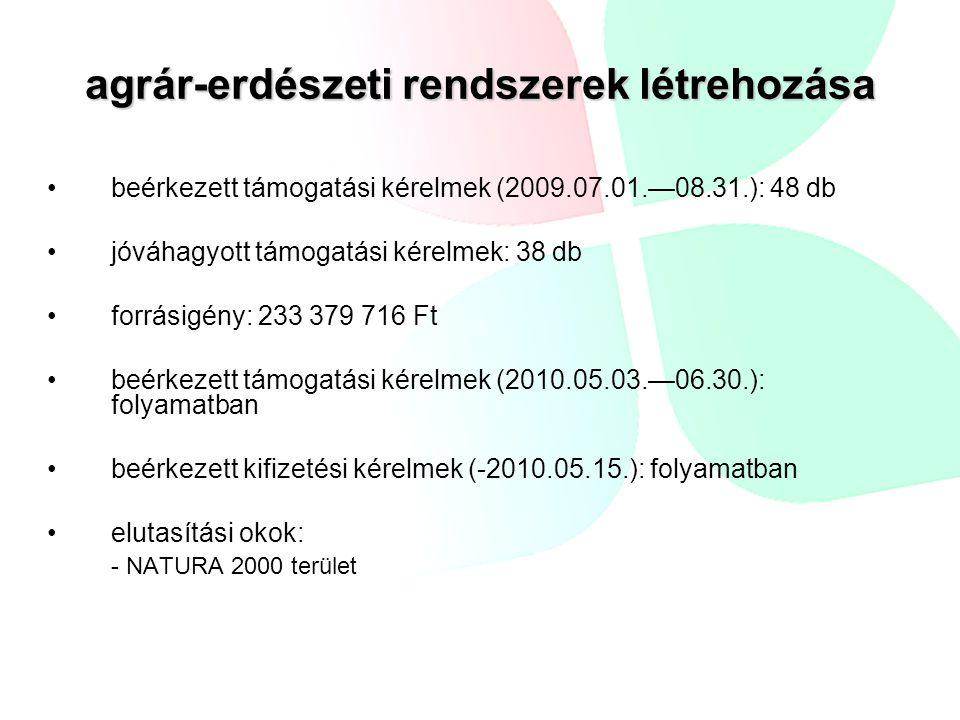 agrár-erdészeti rendszerek létrehozása beérkezett támogatási kérelmek (2009.07.01.—08.31.): 48 db jóváhagyott támogatási kérelmek: 38 db forrásigény: