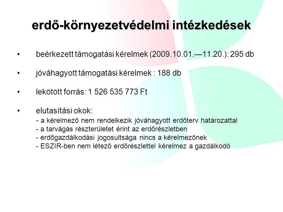 erdő-környezetvédelmi intézkedések beérkezett támogatási kérelmek (2009.10.01.—11.20.): 295 db jóváhagyott támogatási kérelmek : 188 db lekötött forrá