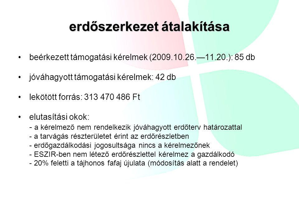 erdőszerkezet átalakítása beérkezett támogatási kérelmek (2009.10.26.—11.20.): 85 db jóváhagyott támogatási kérelmek: 42 db lekötött forrás: 313 470 4