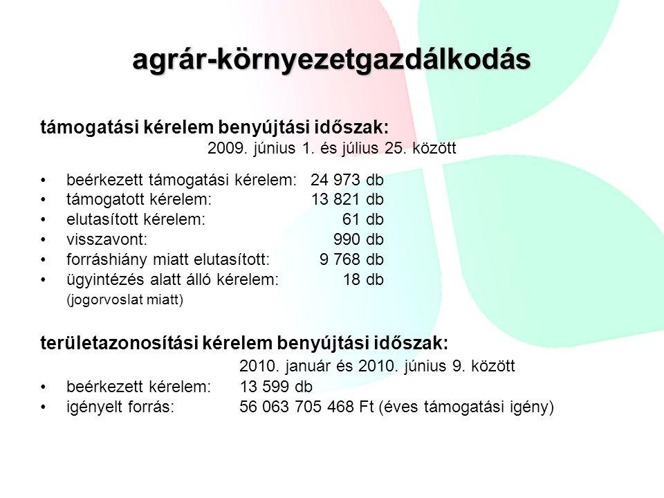 agrár-környezetgazdálkodás támogatási kérelem benyújtási időszak: 2009. június 1. és július 25. között beérkezett támogatási kérelem: 24 973 db támoga