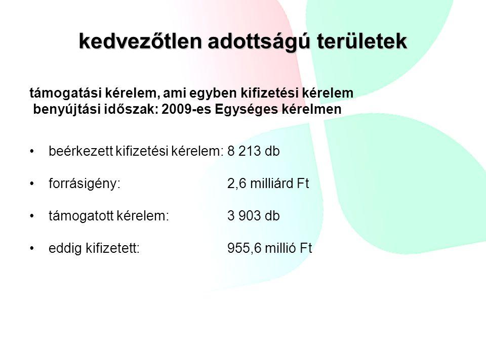 kedvezőtlen adottságú területek támogatási kérelem, ami egyben kifizetési kérelem benyújtási időszak: 2009-es Egységes kérelmen beérkezett kifizetési