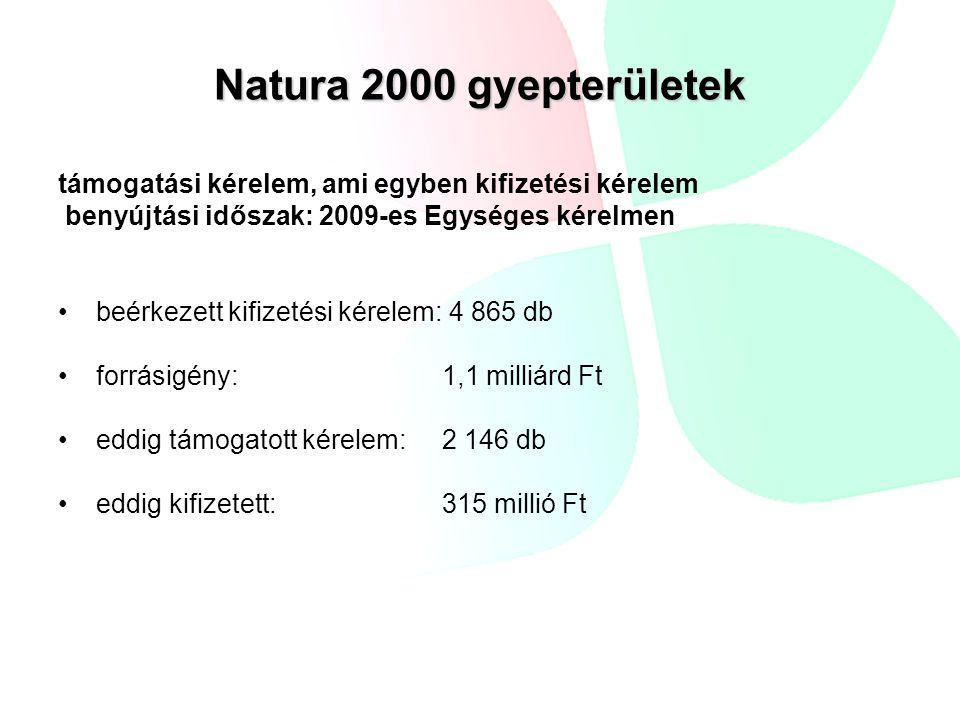 Natura 2000 gyepterületek támogatási kérelem, ami egyben kifizetési kérelem benyújtási időszak: 2009-es Egységes kérelmen beérkezett kifizetési kérele