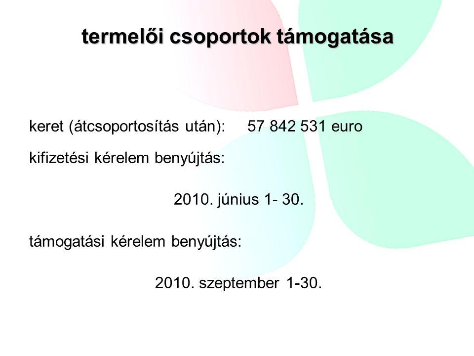 keret (átcsoportosítás után): 57 842 531 euro kifizetési kérelem benyújtás: 2010. június 1- 30. támogatási kérelem benyújtás: 2010. szeptember 1-30.