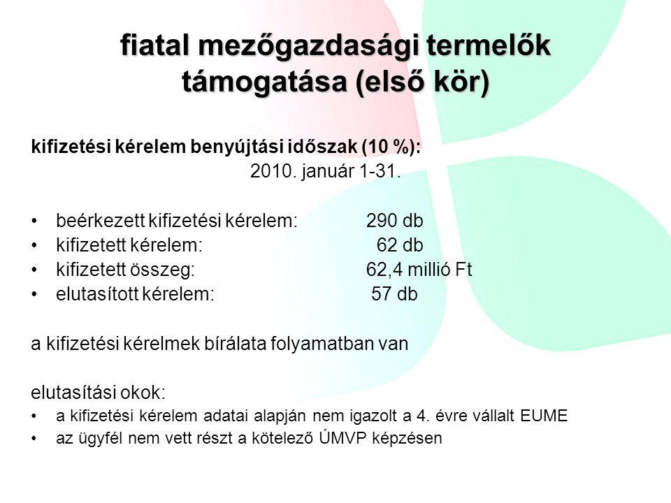 fiatal mezőgazdasági termelők támogatása (első kör) kifizetési kérelem benyújtási időszak (10 %): 2010. január 1-31. beérkezett kifizetési kérelem: 29