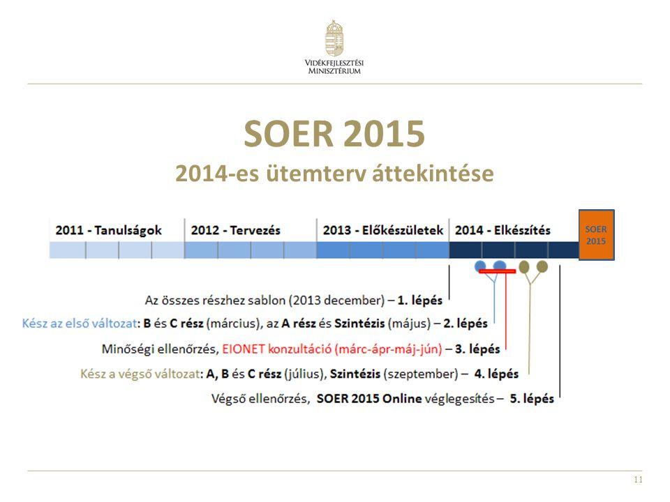 11 SOER 2015 2014-es ütemterv áttekintése