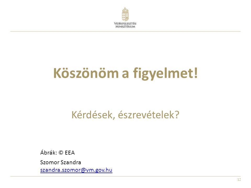 12 Köszönöm a figyelmet! Kérdések, észrevételek? Ábrák: © EEA Szomor Szandra szandra.szomor@vm.gov.hu