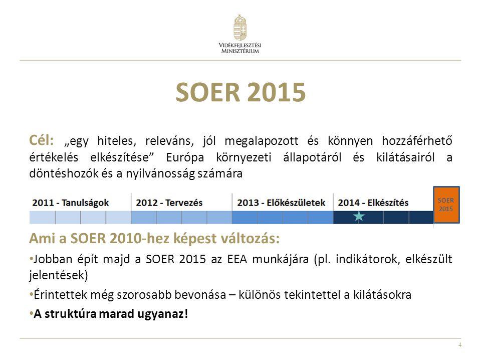 """4 SOER 2015 Cél: """"egy hiteles, releváns, jól megalapozott és könnyen hozzáférhető értékelés elkészítése"""" Európa környezeti állapotáról és kilátásairól"""