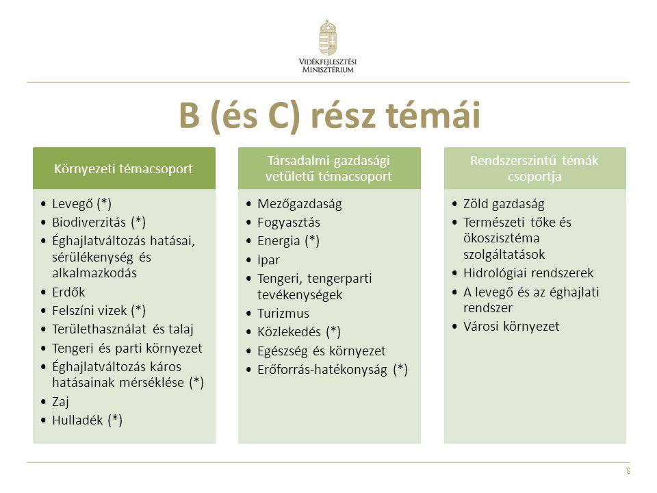 8 B (és C) rész témái Környezeti témacsoport Levegő (*) Biodiverzitás (*) Éghajlatváltozás hatásai, sérülékenység és alkalmazkodás Erdők Felszíni vize