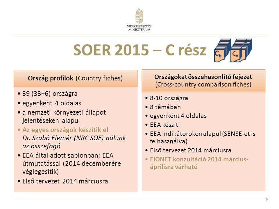 9 SOER 2015 – C rész Ország profilok (Country fiches) 39 (33+6) országra egyenként 4 oldalas a nemzeti környezeti állapot jelentéseken alapul Az egyes