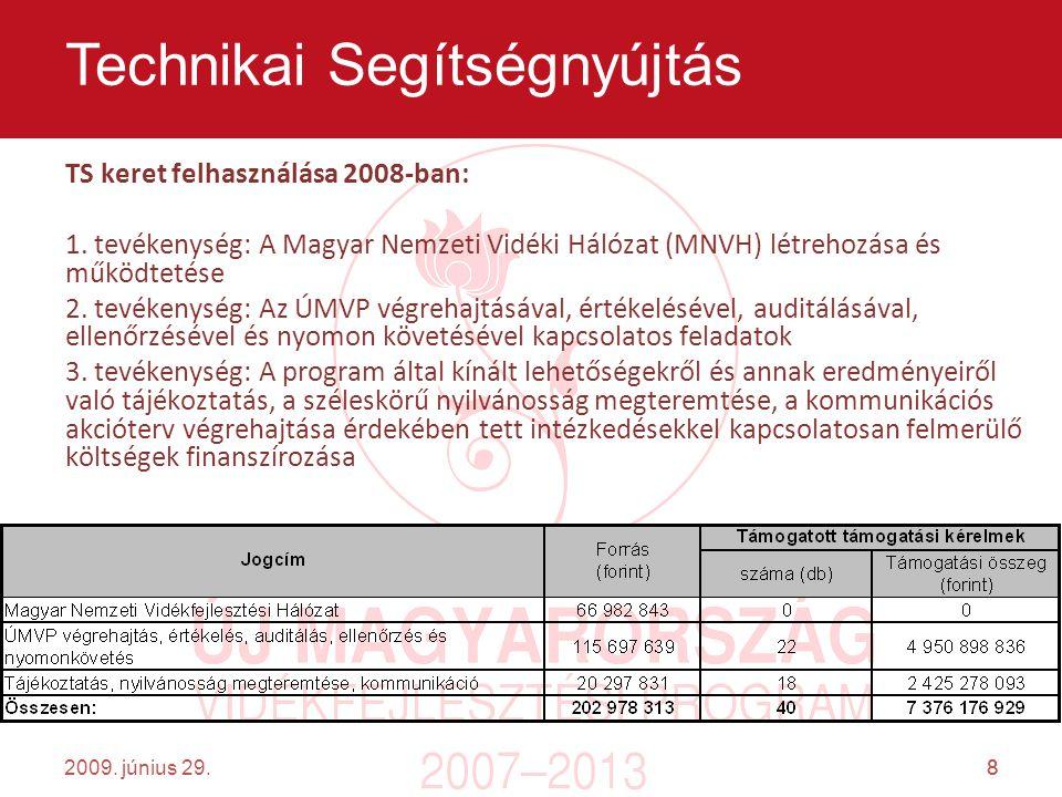8 TS keret felhasználása 2008-ban: 1.