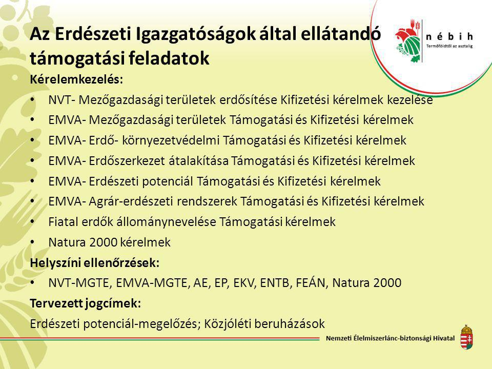 Feladatmegosztás NÉBIH Erdészeti Igazgatóság: Közreműködik a NÉBIH-MVH Delegálási szerződés megkötésében A DSZ alapján előkészíti az egyedi kormányhivatali megállapodásokat Szakmai irányítást és felügyeletet lát el az ügyintézés során Saját hatáskörben ügyintézi az EKV és ENTB kérelmeket (A1 szintig) EU-s ellenőrzési feladatok teljes felügyelete, önálló végrehajtása Gondoskodik a jogcímekhez kötődő adatszolgáltatásokról az MVH felé Elszámol az elvégzett feladatokkal Képviselteti magát a EU 2020 tervezési munkacsoportban Megyei Kormányhivatalok Erdészeti Igazgatóságai: Az MVH-NÉBIH elrendelése alapján, az iránymutatások maradéktalan betartása mellett végzik a számukra meghatározott kérelemkezelési munkafolyamatokat Vezető és társellenőri feladatokat látnak el