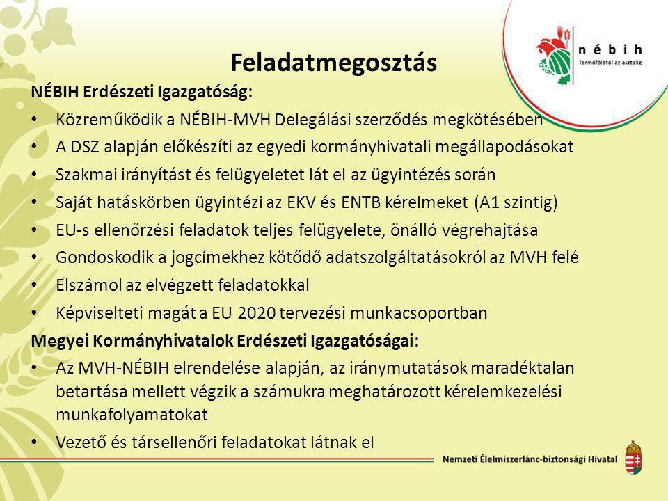 Feladatmegosztás NÉBIH Erdészeti Igazgatóság: Közreműködik a NÉBIH-MVH Delegálási szerződés megkötésében A DSZ alapján előkészíti az egyedi kormányhiv