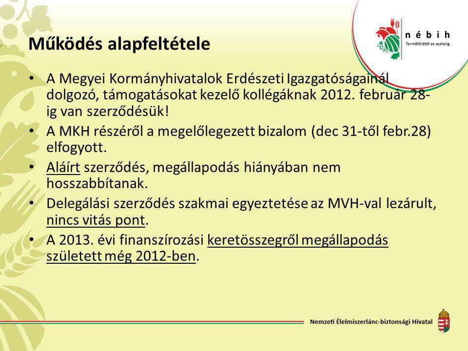 Működés alapfeltétele A Megyei Kormányhivatalok Erdészeti Igazgatóságainál dolgozó, támogatásokat kezelő kollégáknak 2012. február 28- ig van szerződé