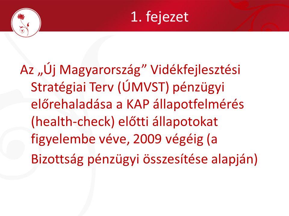 """1. fejezet Az """"Új Magyarország"""" Vidékfejlesztési Stratégiai Terv (ÚMVST) pénzügyi előrehaladása a KAP állapotfelmérés (health-check) előtti állapotoka"""