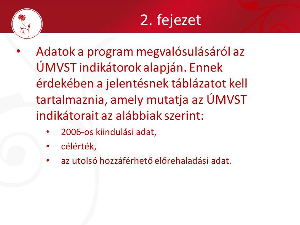 2. fejezet Adatok a program megvalósulásáról az ÚMVST indikátorok alapján.