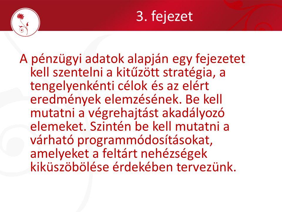 3. fejezet A pénzügyi adatok alapján egy fejezetet kell szentelni a kitűzött stratégia, a tengelyenkénti célok és az elért eredmények elemzésének. Be