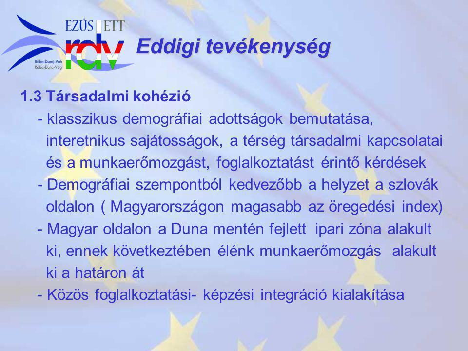 Eddigi tevékenység 1.3 Társadalmi kohézió - klasszikus demográfiai adottságok bemutatása, interetnikus sajátosságok, a térség társadalmi kapcsolatai és a munkaerőmozgást, foglalkoztatást érintő kérdések - Demográfiai szempontból kedvezőbb a helyzet a szlovák oldalon ( Magyarországon magasabb az öregedési index) - Magyar oldalon a Duna mentén fejlett ipari zóna alakult ki, ennek következtében élénk munkaerőmozgás alakult ki a határon át - Közös foglalkoztatási- képzési integráció kialakítása