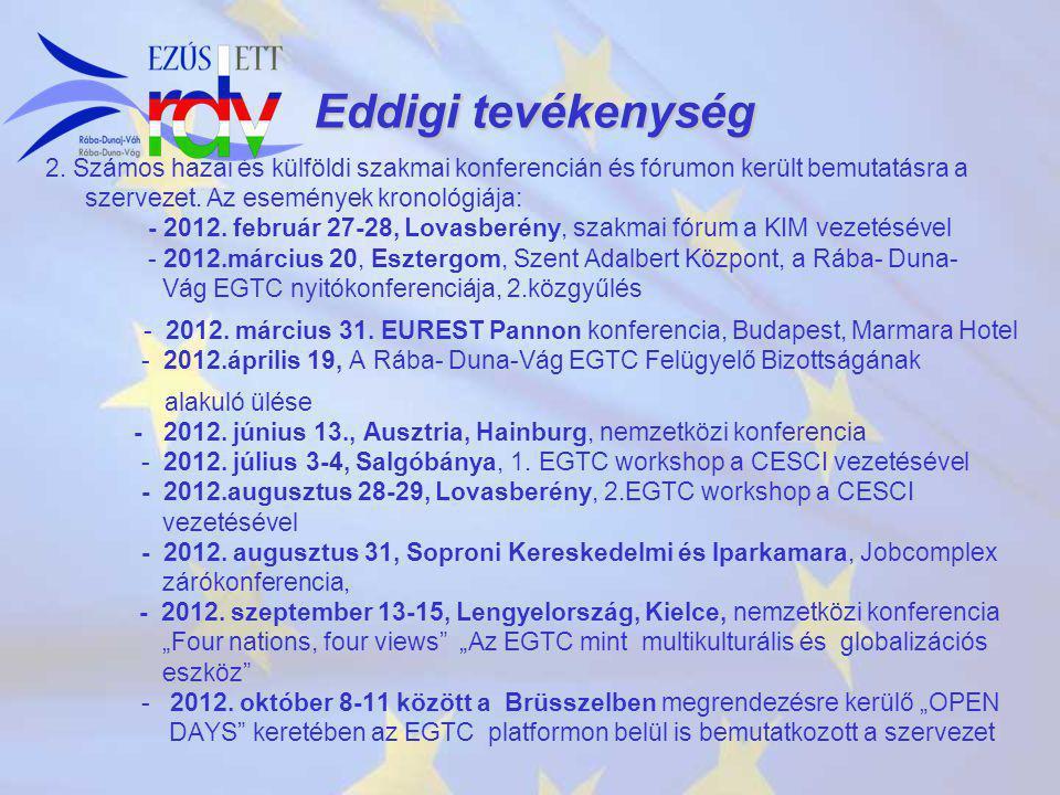 Eddigi tevékenység 2. Számos hazai és külföldi szakmai konferencián és fórumon került bemutatásra a szervezet. Az események kronológiája: - 2012. febr
